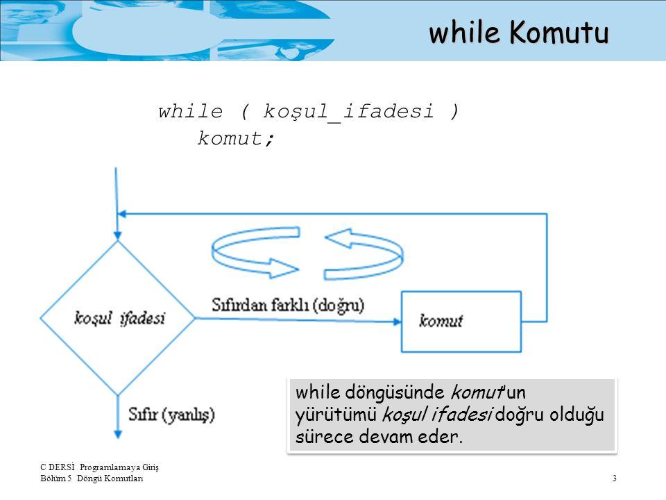 C DERSİ Programlamaya Giriş Bölüm 5 Döngü Komutları 3 while ( koşul_ifadesi ) komut; while Komutu while döngüsünde komut'un yürütümü koşul ifadesi doğ