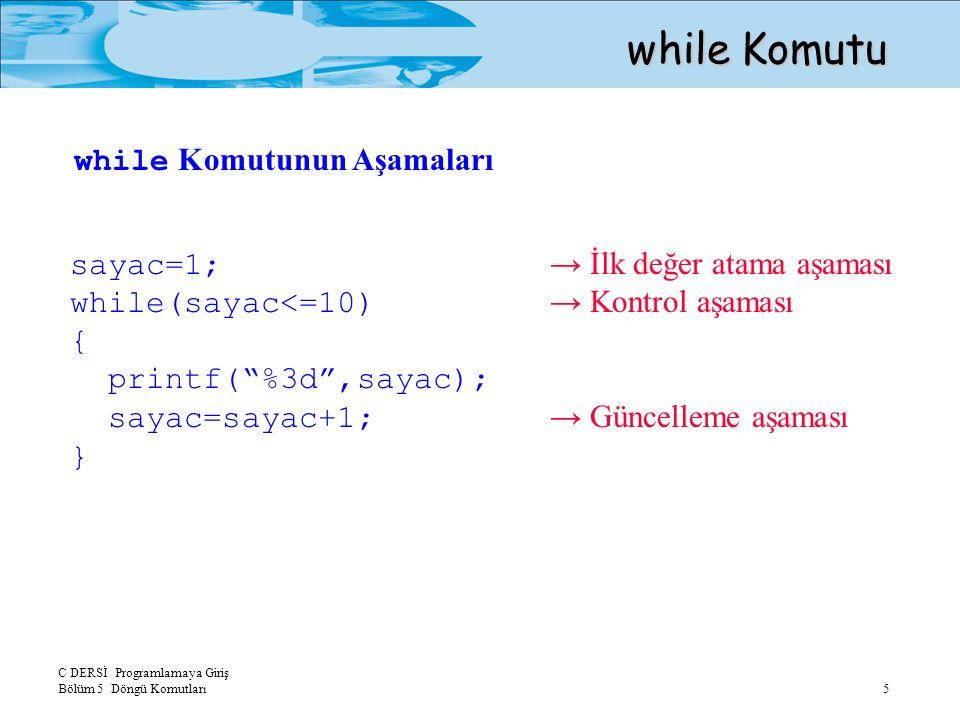 """C DERSİ Programlamaya Giriş Bölüm 5 Döngü Komutları 5 while Komutu sayac=1; → İlk değer atama aşaması while(sayac<=10) → Kontrol aşaması { printf(""""%3d"""