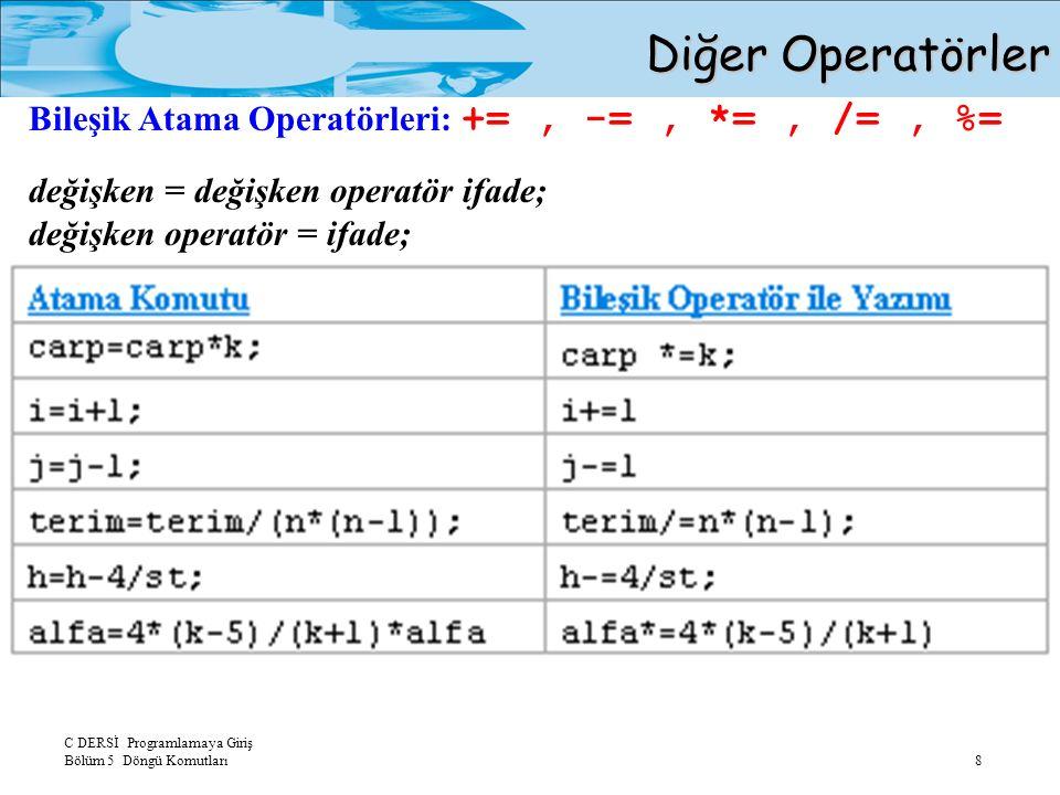 C DERSİ Programlamaya Giriş Bölüm 5 Döngü Komutları 8 Diğer Operatörler Bileşik Atama Operatörleri: +=, -=, *=, /=, %= değişken = değişken operatör ifade; değişken operatör = ifade;
