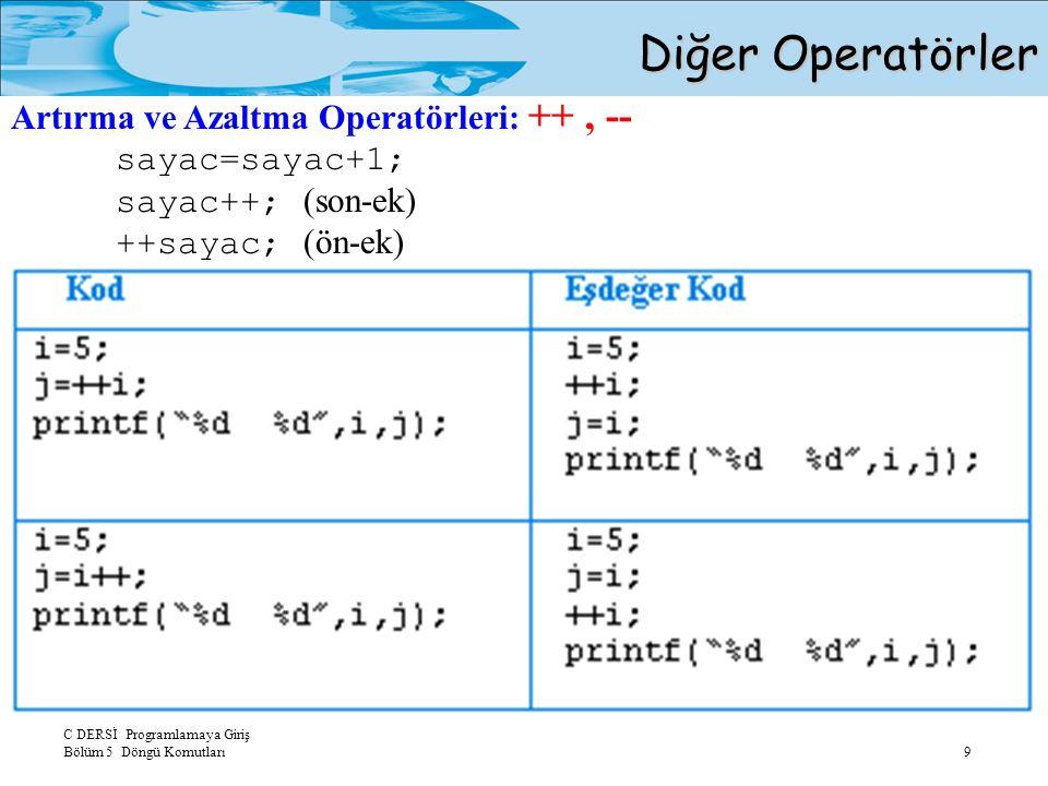 C DERSİ Programlamaya Giriş Bölüm 5 Döngü Komutları 9 Diğer Operatörler Artırma ve Azaltma Operatörleri: ++, -- sayac=sayac+1; sayac++; (son-ek) ++sayac; (ön-ek)