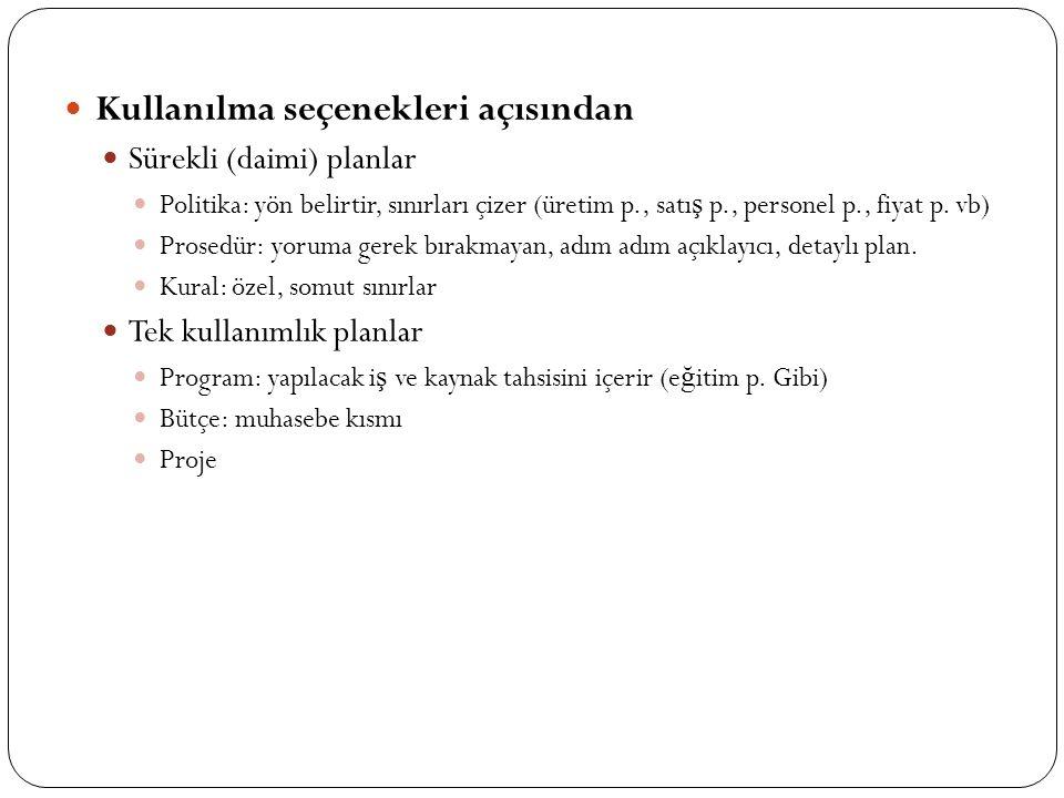 Kullanılma seçenekleri açısından Sürekli (daimi) planlar Politika: yön belirtir, sınırları çizer (üretim p., satı ş p., personel p., fiyat p. vb) Pros