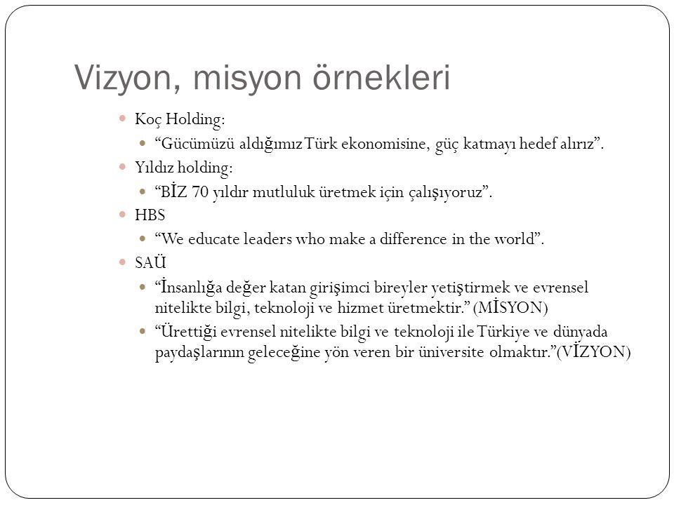"""Vizyon, misyon örnekleri Koç Holding: """"Gücümüzü aldı ğ ımız Türk ekonomisine, güç katmayı hedef alırız"""". Yıldız holding: """"B İ Z 70 yıldır mutluluk üre"""