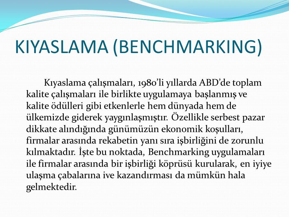 KIYASLAMA (BENCHMARKING) Kıyaslama çalışmaları, 1980'li yıllarda ABD'de toplam kalite çalışmaları ile birlikte uygulamaya başlanmış ve kalite ödülleri gibi etkenlerle hem dünyada hem de ülkemizde giderek yaygınlaşmıştır.