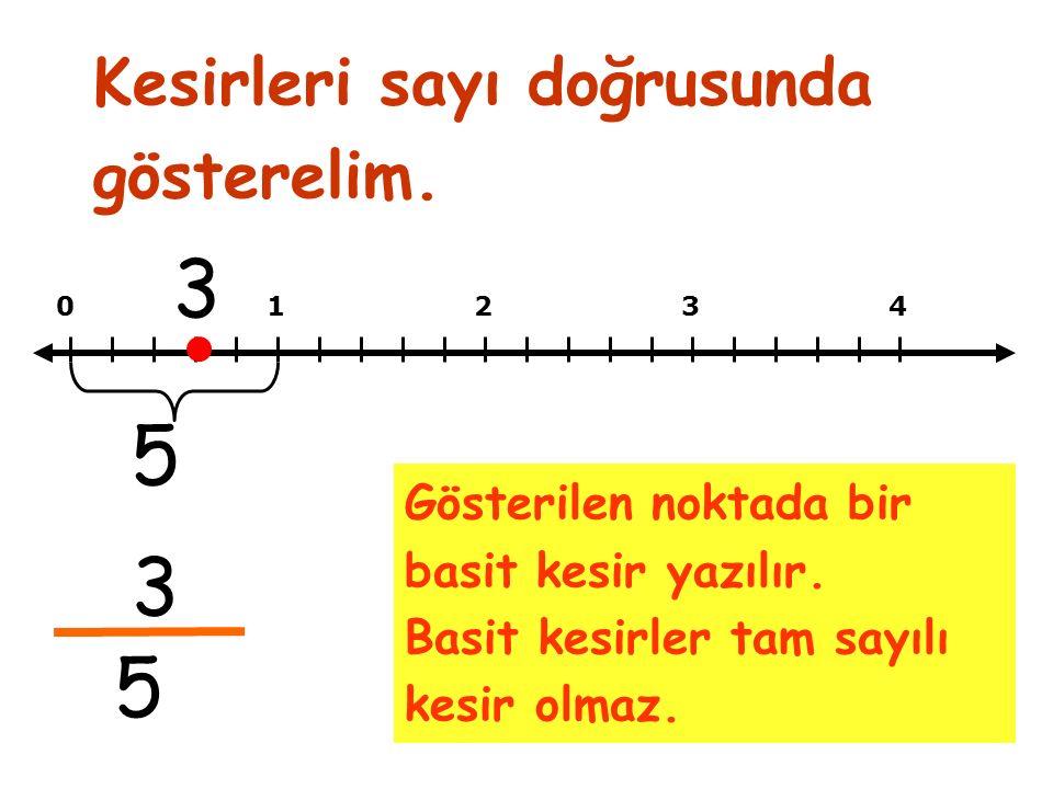 Kesirleri sayı doğrusunda gösterelim. 01234 3 Gösterilen noktada bir basit kesir yazılır.