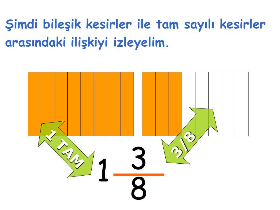 Şimdi bileşik kesirler ile tam sayılı kesirler arasındaki ilişkiyi izleyelim. 3 8 1 1 TAM 3/8