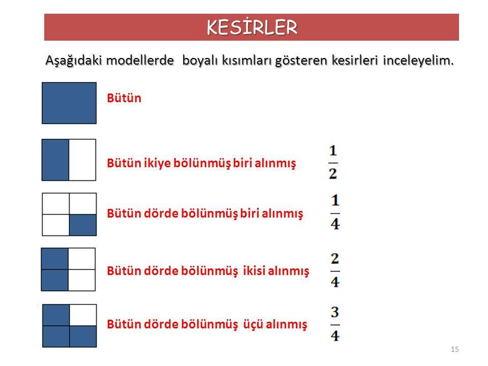 KESİRLER Aşağıdaki modellerde boyalı kısımları gösteren kesirleri inceleyelim.
