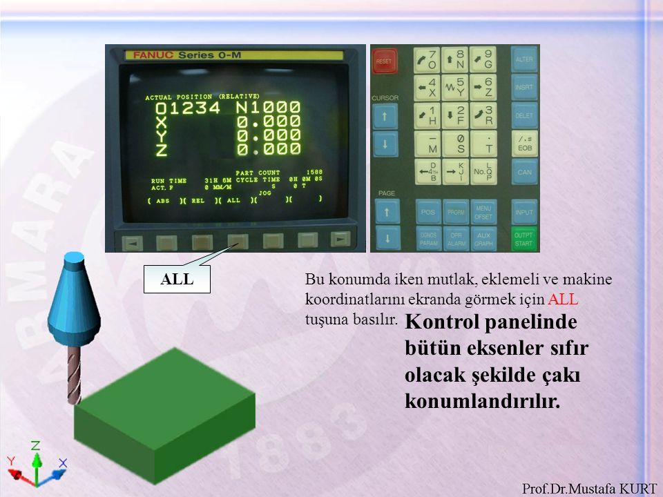 Görüldüğü gibi sıfırlama yaptığımız eklemeli (relative) koordinat sistemi koordinatlarımız 0,0,0 konumunda ve buna karşılık gelen makine (machine) ve mutlak (absolite) koordinatlarımız da aynı ekranda bulunmaktadır.