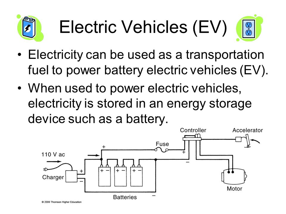 Electric Vehicles (EV) Electricity can be used as a transportation fuel to power battery electric vehicles (EV).