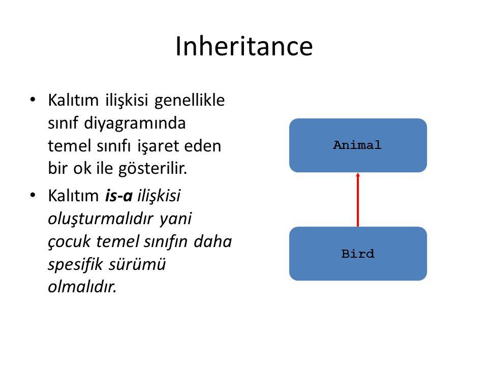 Inheritance Kalıtım ilişkisi genellikle sınıf diyagramında temel sınıfı işaret eden bir ok ile gösterilir.