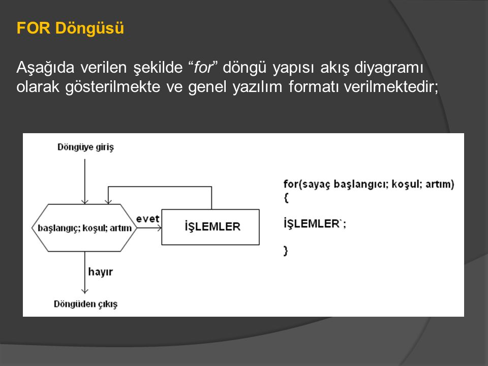 FOR Döngüsü Örnek: #include main() { int ctr; for(ctr=1; ctr<=10; ctr++) {printf( %d \n , ctr);} // body of loop return 0; }