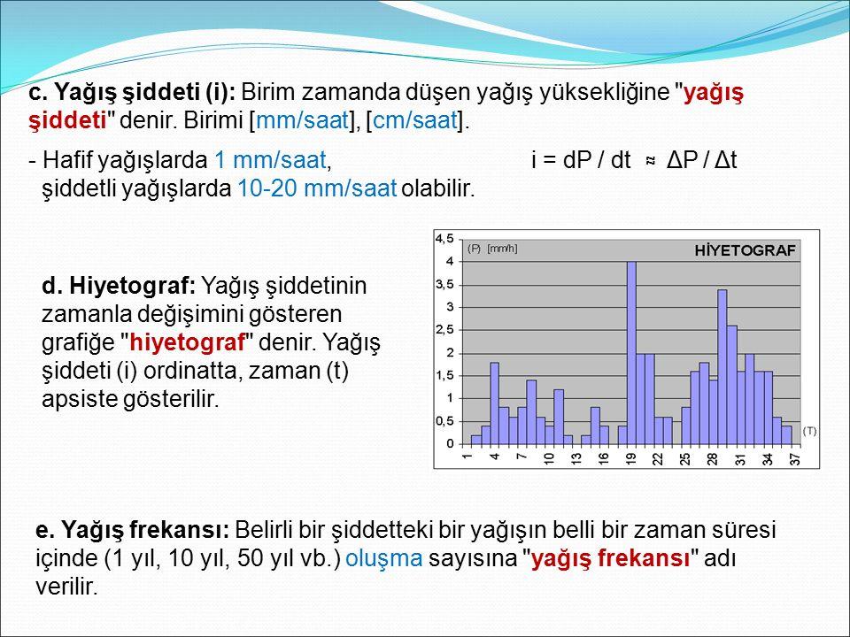 c. Yağış şiddeti (i): Birim zamanda düşen yağış yüksekliğine