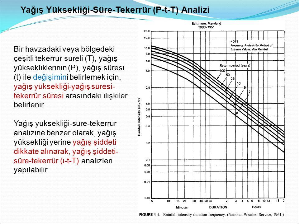 Yağış Yüksekliği-Süre-Tekerrür (P-t-T) Analizi Bir havzadaki veya bölgedeki çeşitli tekerrür süreli (T), yağış yüksekliklerinin (P), yağış süresi (t)