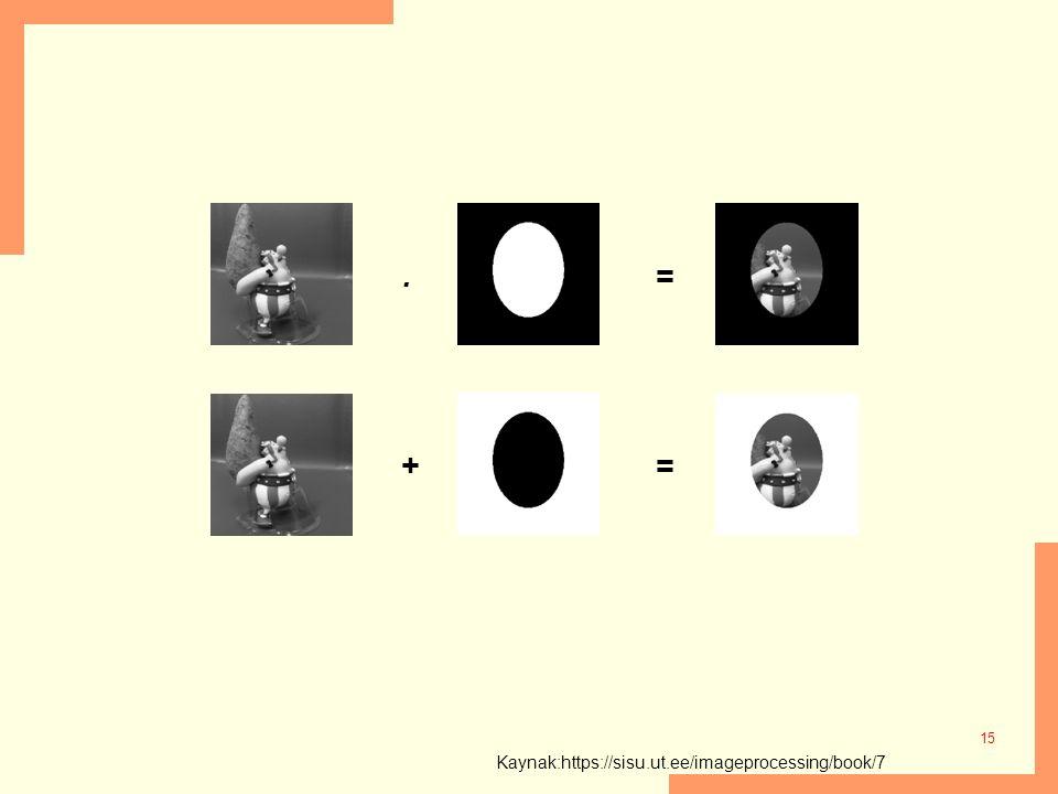 15. = + = Kaynak:https://sisu.ut.ee/imageprocessing/book/7