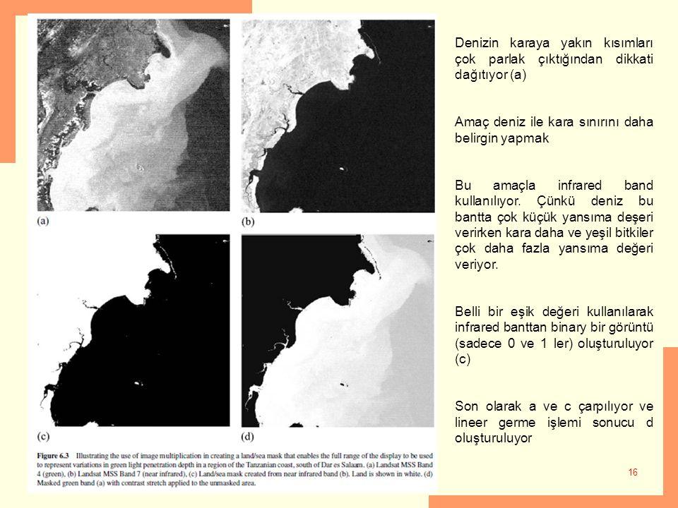 16 Denizin karaya yakın kısımları çok parlak çıktığından dikkati dağıtıyor (a) Amaç deniz ile kara sınırını daha belirgin yapmak Bu amaçla infrared ba