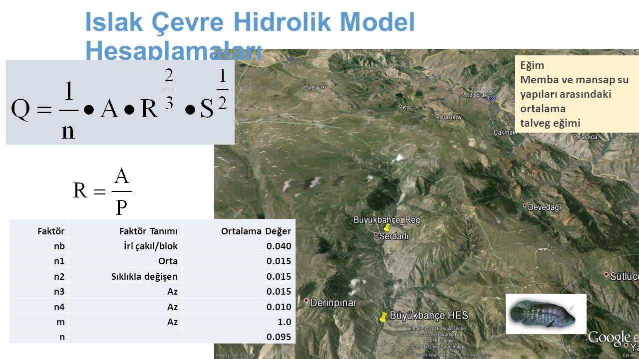 Islak Çevre Hidrolik Model Hesaplamaları FaktörFaktör TanımıOrtalama Değer nbİri çakıl/blok0.040 n1Orta0.015 n2Sıklıkla değişen0.015 n3Az0.015 n4Az0.010 mAz1.0 n 0.095 Eğim Memba ve mansap su yapıları arasındaki ortalama talveg eğimi