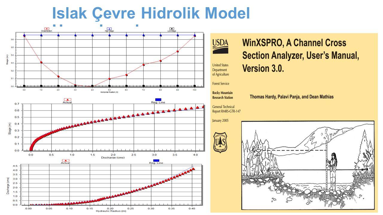 Islak Çevre Hidrolik Model Hesaplamaları