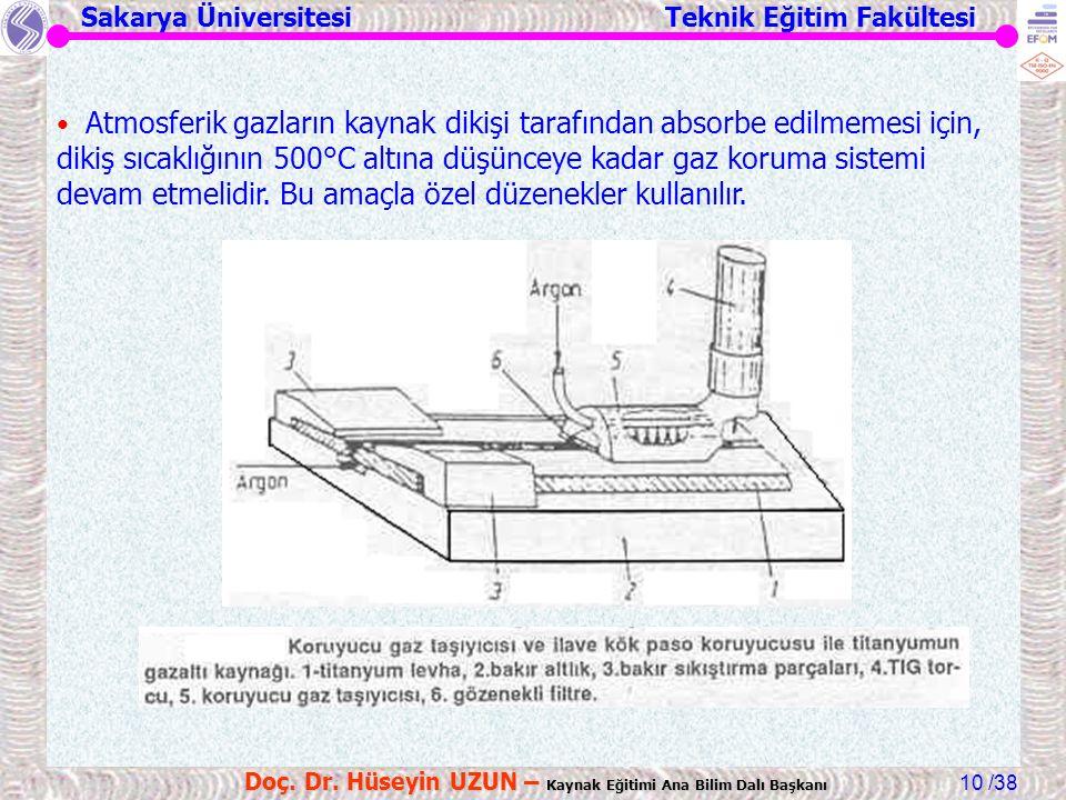 Sakarya Üniversitesi Teknik Eğitim Fakültesi /38 Doç. Dr. Hüseyin UZUN – Kaynak Eğitimi Ana Bilim Dalı Başkanı 10 Atmosferik gazların kaynak dikişi ta