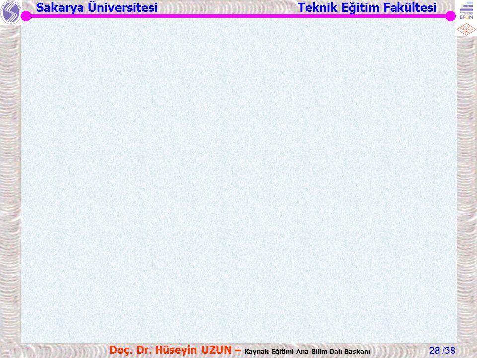 Sakarya Üniversitesi Teknik Eğitim Fakültesi /38 Doç. Dr. Hüseyin UZUN – Kaynak Eğitimi Ana Bilim Dalı Başkanı 28