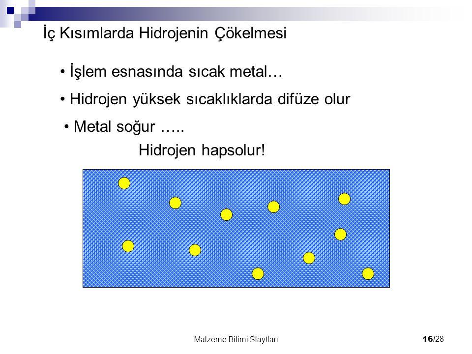 16/ 28 Malzeme Bilimi Slaytları İç Kısımlarda Hidrojenin Çökelmesi İşlem esnasında sıcak metal… Metal soğur ….. Hidrojen yüksek sıcaklıklarda difüze o