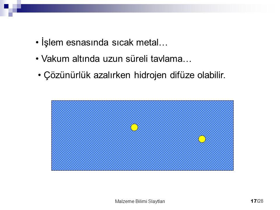 17/ 28 Malzeme Bilimi Slaytları İşlem esnasında sıcak metal… Çözünürlük azalırken hidrojen difüze olabilir. Vakum altında uzun süreli tavlama…