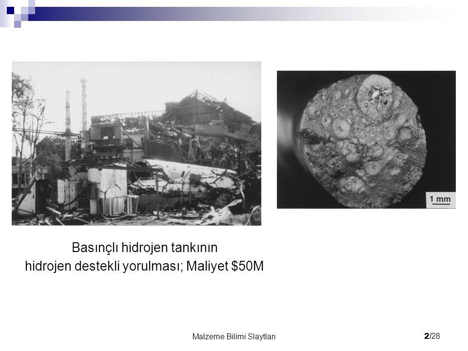 2/ 28 Malzeme Bilimi Slaytları Basınçlı hidrojen tankının hidrojen destekli yorulması; Maliyet $50M