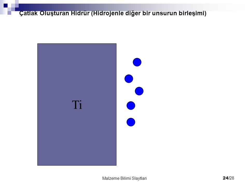 24/ 28 Malzeme Bilimi Slaytları Ti Çatlak Oluşturan Hidrür (Hidrojenle diğer bir unsurun birleşimi)