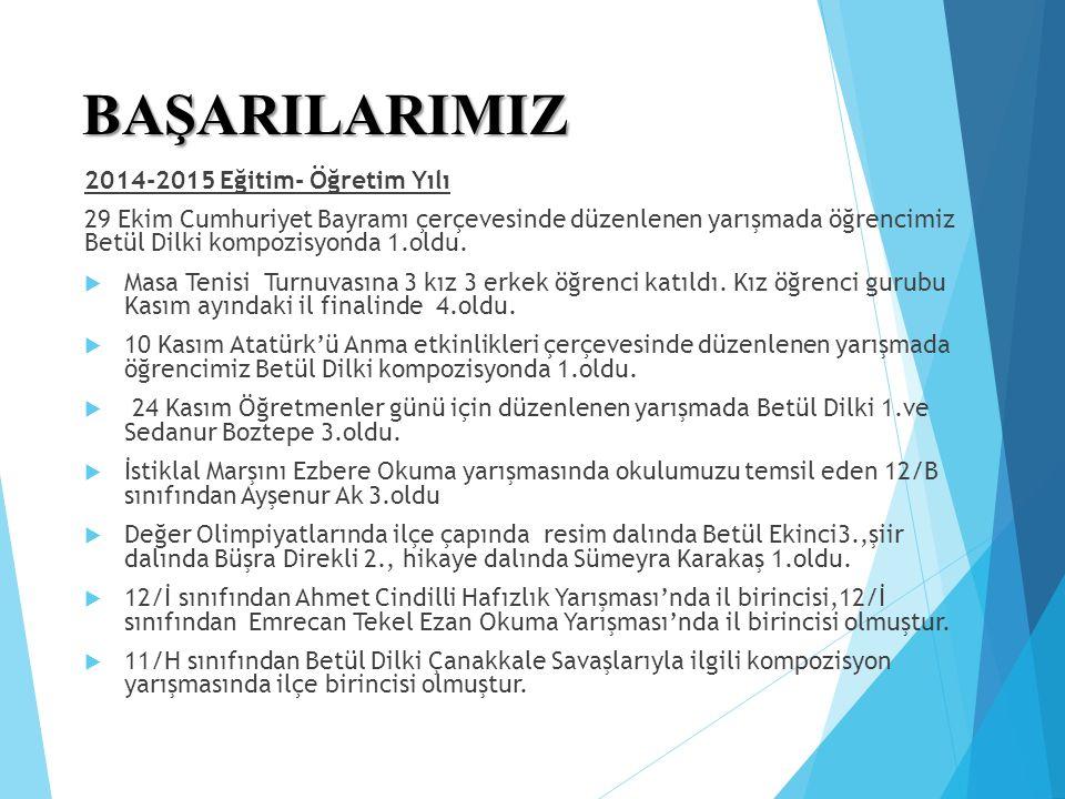 BAŞARILARIMIZ 2014-2015 Eğitim- Öğretim Yılı 29 Ekim Cumhuriyet Bayramı çerçevesinde düzenlenen yarışmada öğrencimiz Betül Dilki kompozisyonda 1.oldu.