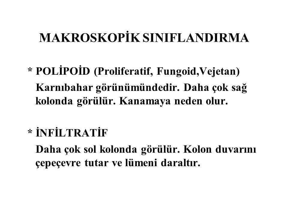 MAKROSKOPİK SINIFLANDIRMA * POLİPOİD (Proliferatif, Fungoid,Vejetan) Karnıbahar görünümündedir. Daha çok sağ kolonda görülür. Kanamaya neden olur. * İ