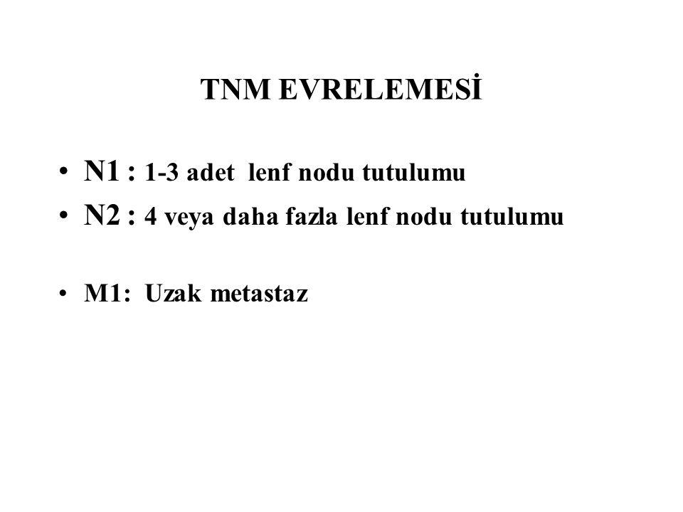 TNM EVRELEMESİ N1: 1-3 adet lenf nodu tutulumu N2: 4 veya daha fazla lenf nodu tutulumu M1: Uzak metastaz
