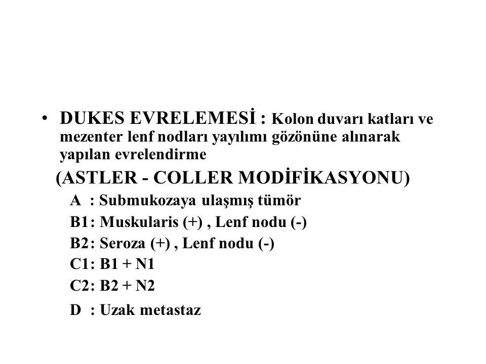 DUKES EVRELEMESİ : Kolon duvarı katları ve mezenter lenf nodları yayılımı gözönüne alınarak yapılan evrelendirme (ASTLER - COLLER MODİFİKASYONU) A : S