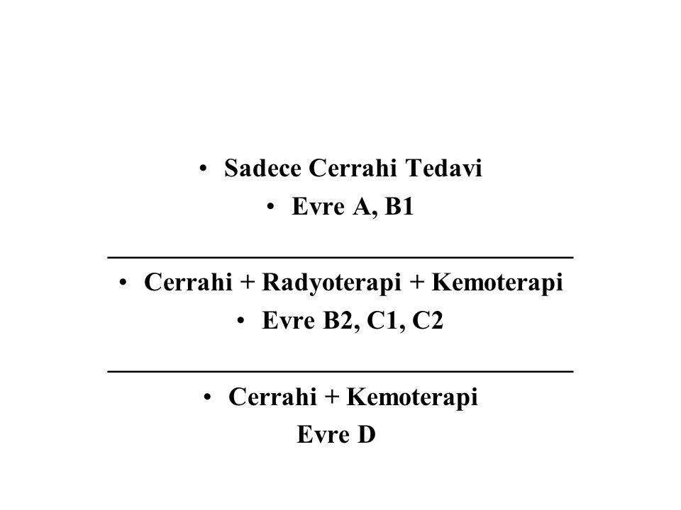 Sadece Cerrahi Tedavi Evre A, B1 ___________________________________ Cerrahi + Radyoterapi + Kemoterapi Evre B2, C1, C2 ______________________________