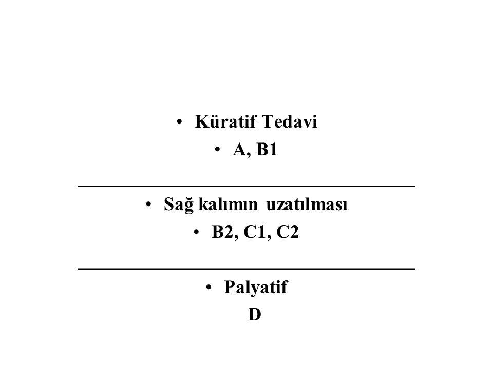 Küratif Tedavi A, B1 ___________________________________ Sağ kalımın uzatılması B2, C1, C2 ___________________________________ Palyatif D