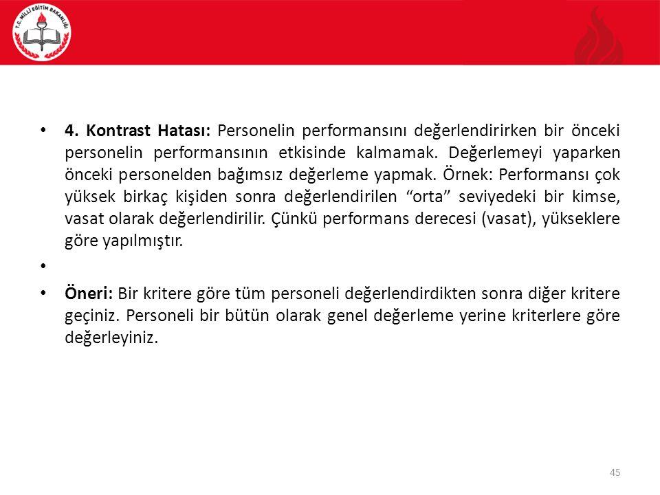 4. Kontrast Hatası: Personelin performansını değerlendirirken bir önceki personelin performansının etkisinde kalmamak. Değerlemeyi yaparken önceki per