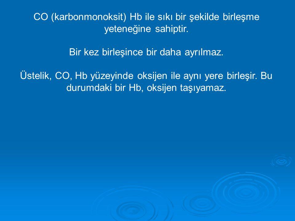 CO (karbonmonoksit) Hb ile sıkı bir şekilde birleşme yeteneğine sahiptir. Bir kez birleşince bir daha ayrılmaz. Üstelik, CO, Hb yüzeyinde oksijen ile