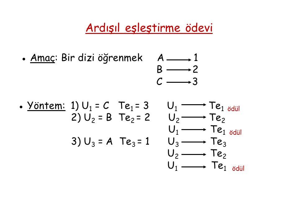 Ardışıl eşleştirme ödevi ● Amaç: Bir dizi öğrenmek A 1 B 2 C 3 ● Yöntem: 1) U 1 = C Te 1 = 3 U 1 Te 1 ödül 2) U 2 = B Te 2 = 2 U 2 Te 2 U 1 Te 1 ödül 3) U 3 = A Te 3 = 1 U 3 Te 3 U 2 Te 2 U 1 Te 1 ödül
