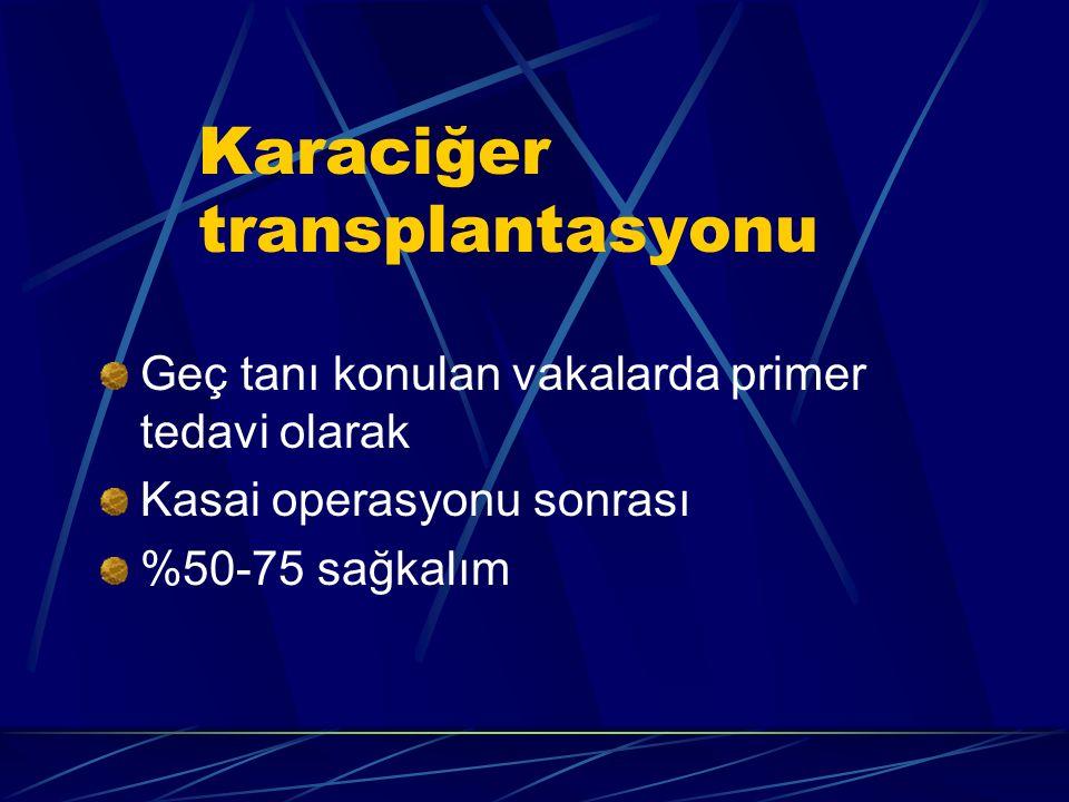 Karaciğer transplantasyonu Geç tanı konulan vakalarda primer tedavi olarak Kasai operasyonu sonrası %50-75 sağkalım