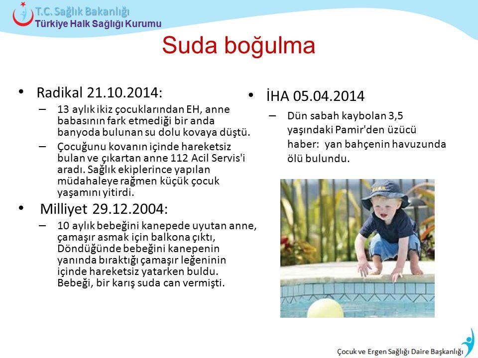Suda boğulma Radikal 21.10.2014: – 13 aylık ikiz çocuklarından EH, anne babasının fark etmediği bir anda banyoda bulunan su dolu kovaya düştü. – Çocuğ