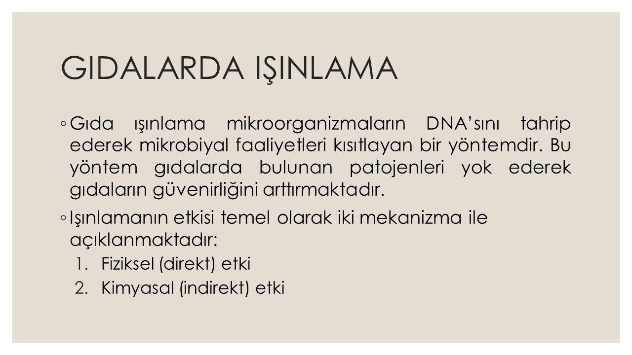 GIDALARDA IŞINLAMA ◦ Gıda ışınlama mikroorganizmaların DNA'sını tahrip ederek mikrobiyal faaliyetleri kısıtlayan bir yöntemdir.