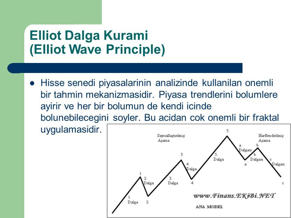 Elliot Dalga Kurami (Elliot Wave Principle) Elliot Kurami'na gore trendler 9 farkli zaman kategorisinde ele alinabilir.