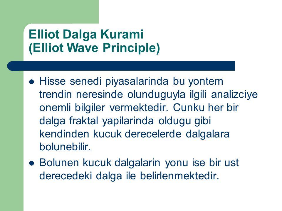 Elliot Dalga Kurami (Elliot Wave Principle) Bir ust derecedeki dalga ile ayni yonu izleyen dalgalar 5, ters yonu izeleyen dalgalar ise 3 alt dalgaya bolunebilir.