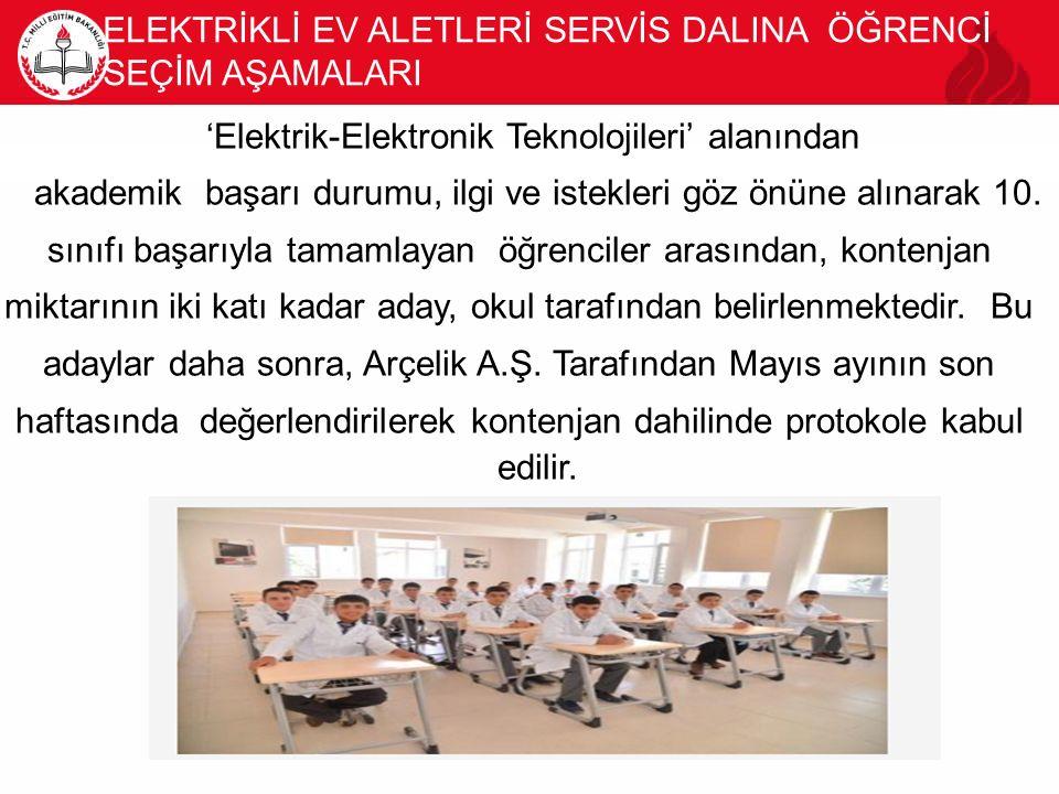 14 ÖĞRENCİLERİMİZİN STAJ VE İSTİHDAM durumu  2015 yılında mezun ettiğimiz 24 öğrencinin tamamı Ankara Arçelik yetkili servislerinde stajlarını tamamlamışlardır ve 1 öğrencimiz İstanbul Klima fabrikasında, 3 öğrencimiz de Ankara Arçelik yetkili servislerinde çalışmaya başlamışlardır.