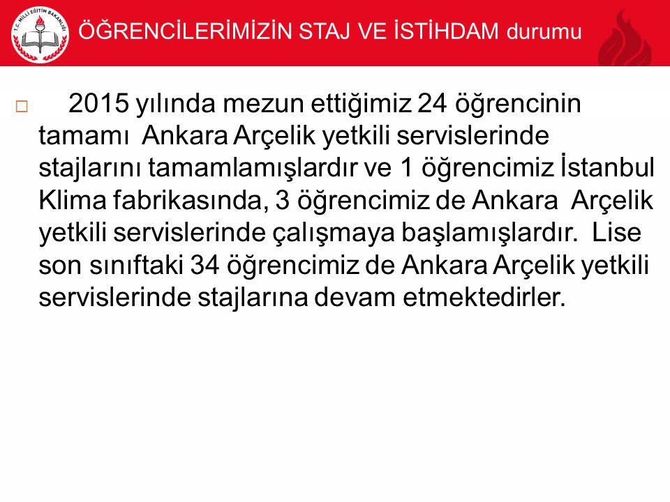 14 ÖĞRENCİLERİMİZİN STAJ VE İSTİHDAM durumu  2015 yılında mezun ettiğimiz 24 öğrencinin tamamı Ankara Arçelik yetkili servislerinde stajlarını tamaml