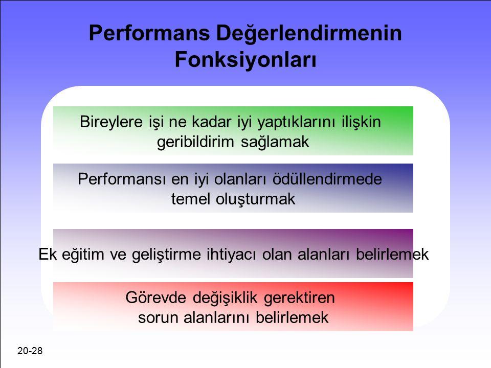 20-28 Performans Değerlendirmenin Fonksiyonları Bireylere işi ne kadar iyi yaptıklarını ilişkin geribildirim sağlamak Performansı en iyi olanları ödüllendirmede temel oluşturmak Ek eğitim ve geliştirme ihtiyacı olan alanları belirlemek Görevde değişiklik gerektiren sorun alanlarını belirlemek