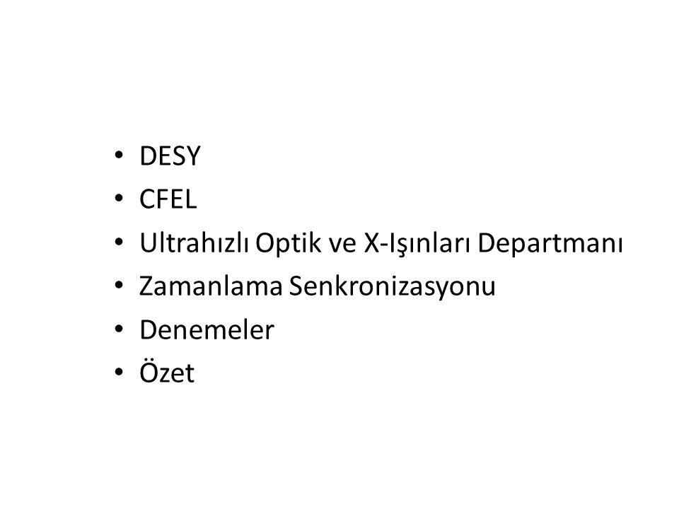 DESY CFEL Ultrahızlı Optik ve X-Işınları Departmanı Zamanlama Senkronizasyonu Denemeler Özet