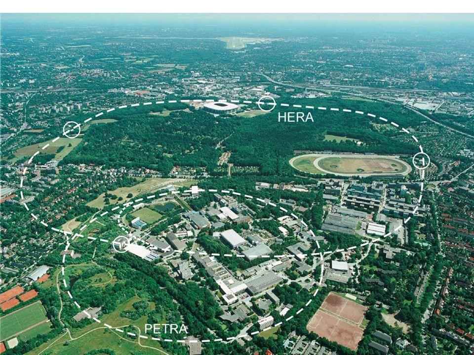 DESY Deutsches Elektronen Synchrotron DORIS, HERA, PETRA, FLASH