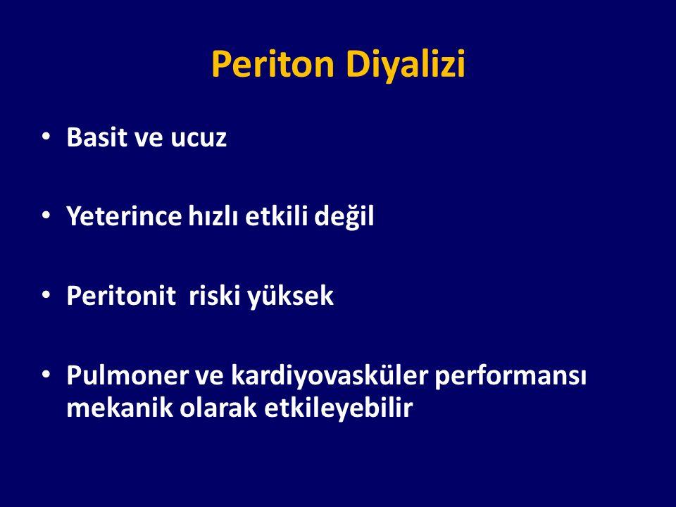 Periton Diyalizi Basit ve ucuz Yeterince hızlı etkili değil Peritonit riski yüksek Pulmoner ve kardiyovasküler performansı mekanik olarak etkileyebili
