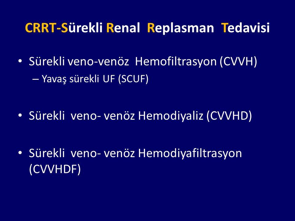 CRRT-Sürekli Renal Replasman Tedavisi Sürekli veno-venöz Hemofiltrasyon (CVVH) – Yavaş sürekli UF (SCUF) Sürekli veno- venöz Hemodiyaliz (CVVHD) Sürek
