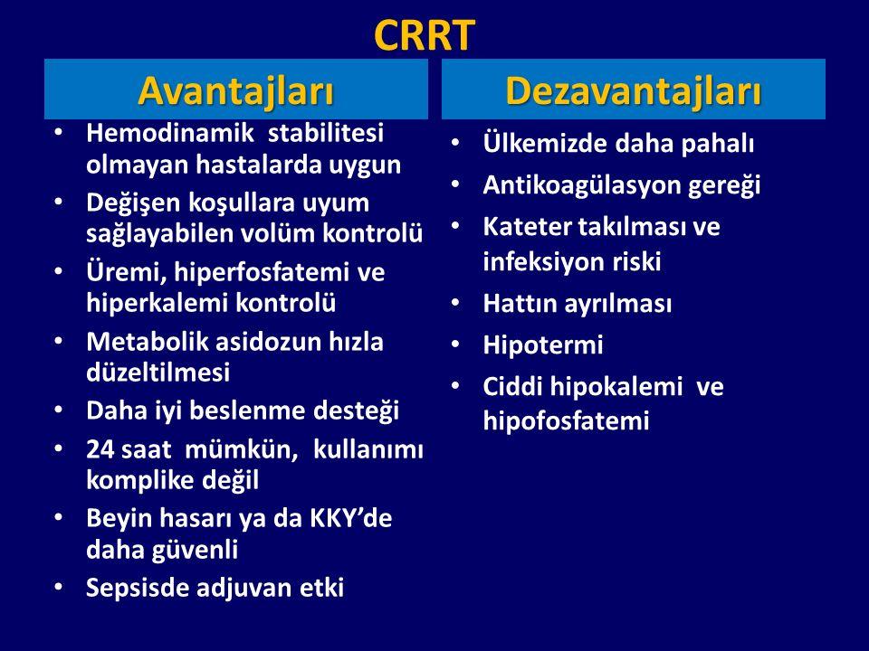 CRRTAvantajları Hemodinamik stabilitesi olmayan hastalarda uygun Değişen koşullara uyum sağlayabilen volüm kontrolü Üremi, hiperfosfatemi ve hiperkale