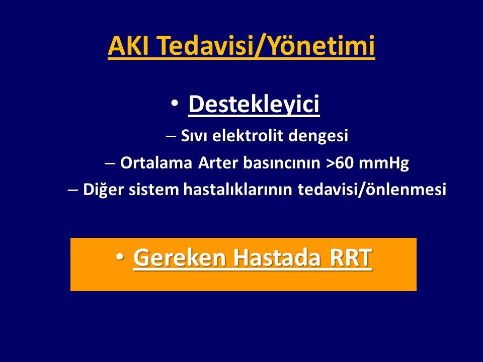AKI Tedavisi/Yönetimi Destekleyici Destekleyici – Sıvı elektrolit dengesi – Ortalama Arter basıncının >60 mmHg – Diğer sistem hastalıklarının tedavisi