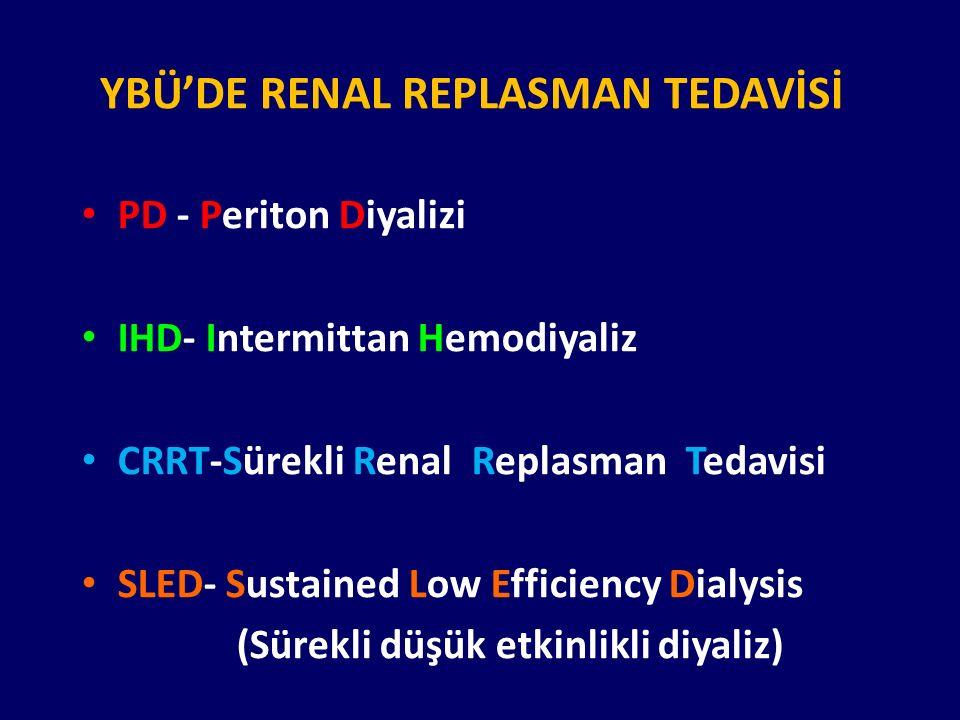 YBÜ'DE RENAL REPLASMAN TEDAVİSİ PD - Periton Diyalizi IHD- Intermittan Hemodiyaliz CRRT-Sürekli Renal Replasman Tedavisi SLED- Sustained Low Efficienc